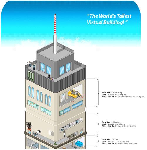 El Edificio Virtual más alto del mundo