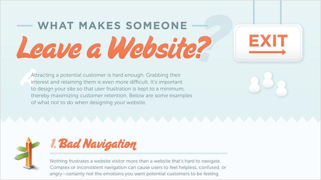 Infografía: ¿Qué hace a los usuarios abandonar un sitio web?