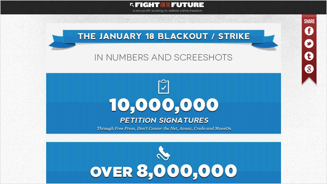 Sopa Strike Numbers