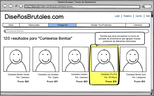 Recomendaciones para una Tienda Virtual - Promociona tus productos en Portales eCommerce