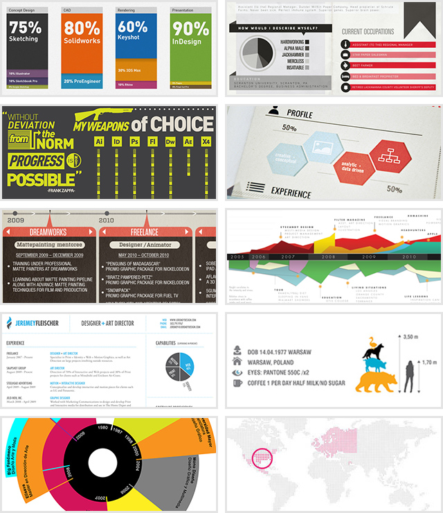 Resúmenes Curriculares con Infografías