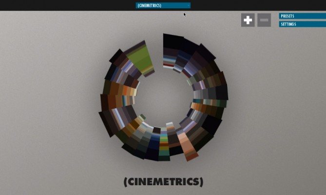 Cinemetrics - Visualizacion de Data en Cine