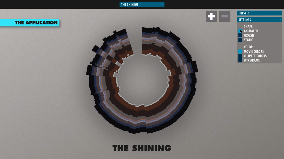 Cinemetrics - Visualizacion de Data en Cine - Película: The Shining