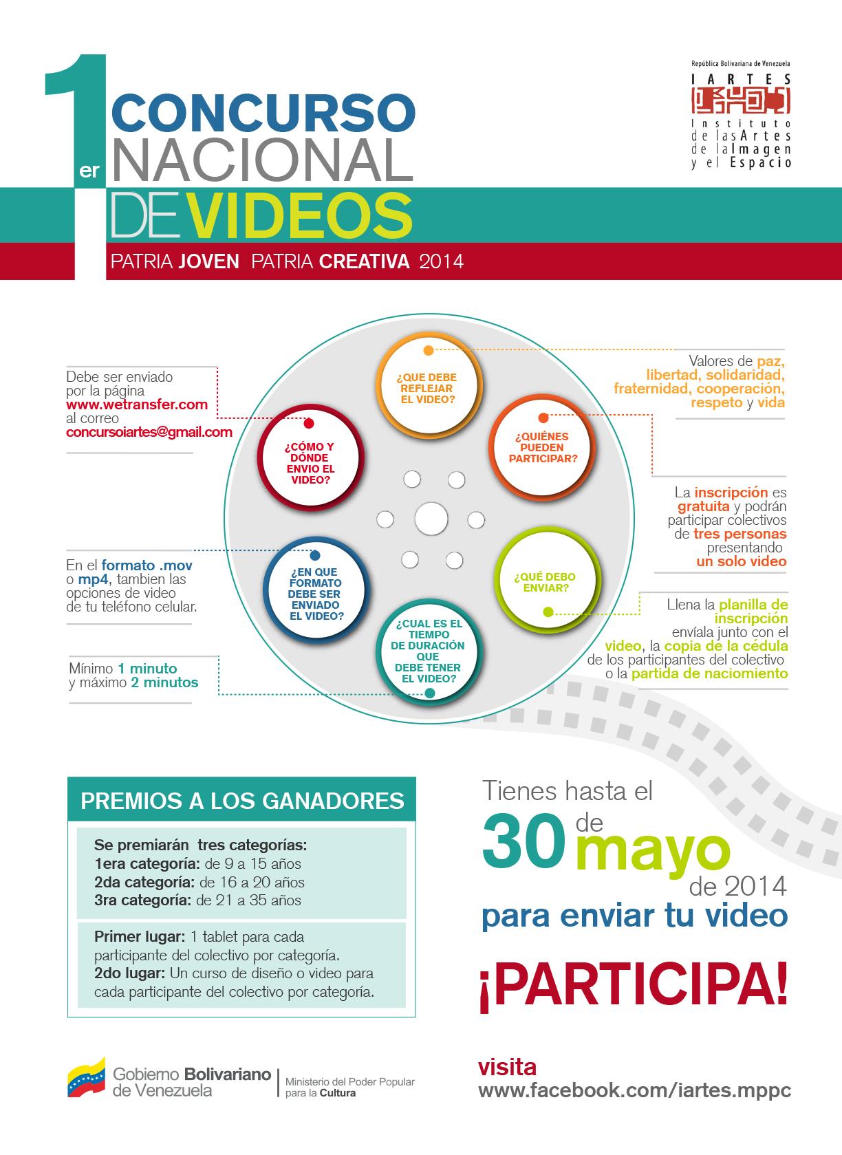 1er Concurso Nacional de Video IARTES - Patria Joven, Patria Creativa