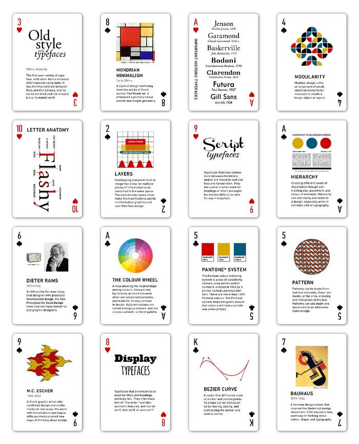 The Design Deck: Baraja con Conceptos de Diseño Gráfico