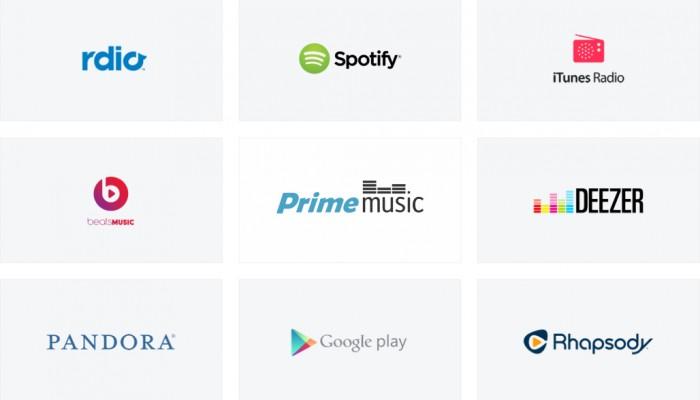 Historia de las Aplicaciones de Streaming de Música